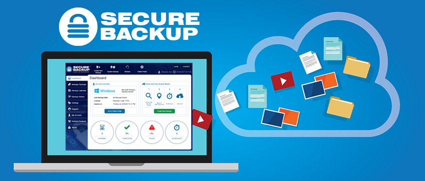 SecureBackup as a Data Recovery Solution