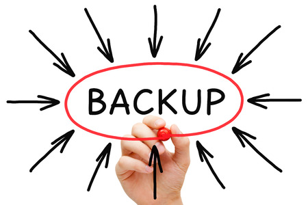 Why your Backup Might Need a Backup