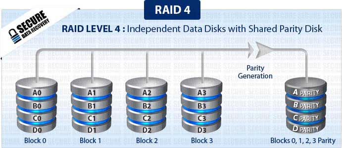 Raid 4 Data Recovery  Secure Data Recovery Services. Best Time Tracking App Iphone. Checking Account Minimum Balance. White Glove San Antonio Cutting Laser Machine. Throw Away Credit Card Coyote Carpet Cleaning. Hvac Companies Atlanta Ga Vail Valley Lodging. Frequent Sudden Urination Flash Drive Meaning. Cavanaugh Treatment Center Build A Dashboard. Penny Stocks Online Trading Bus Rentals Nyc