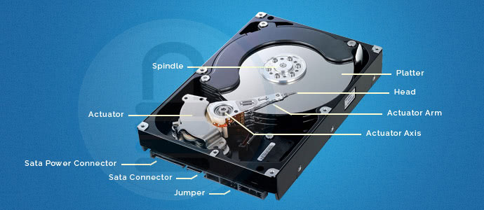 Internal hard drive data recovery cost in mumbai